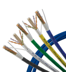BELDEN CAT 6A Cable